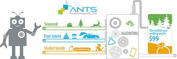 ANTS - Programmatic-Buying Trends 2015 - Xu hướng mua-bán quảng cáo tự động hóa trên dữ liệu