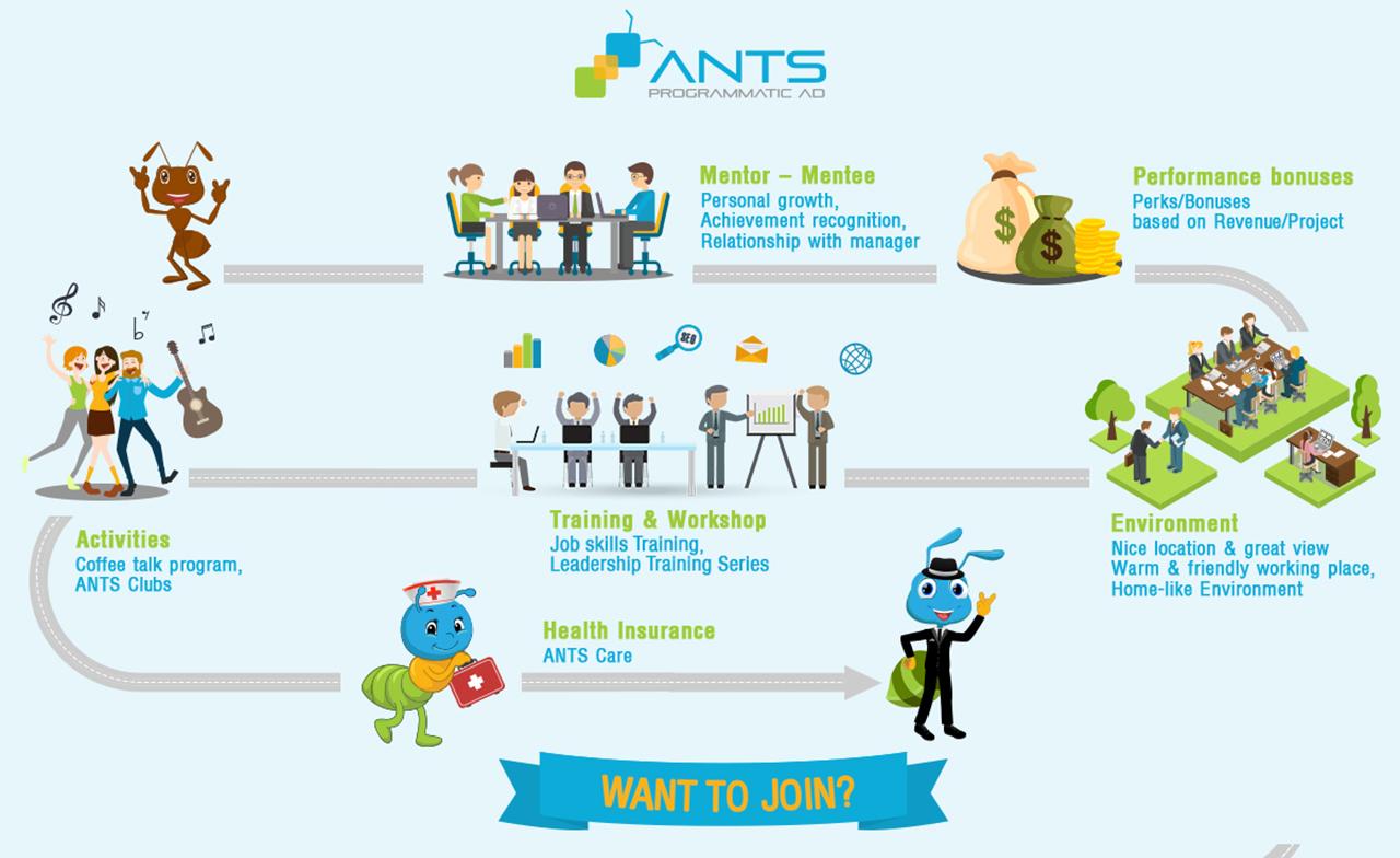 ANTS Benefits